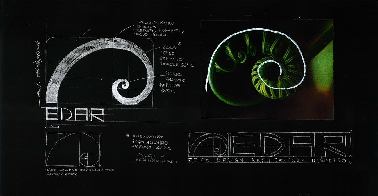 Studio del marchio - Edar Srl